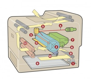 how-it-works-laser-printer